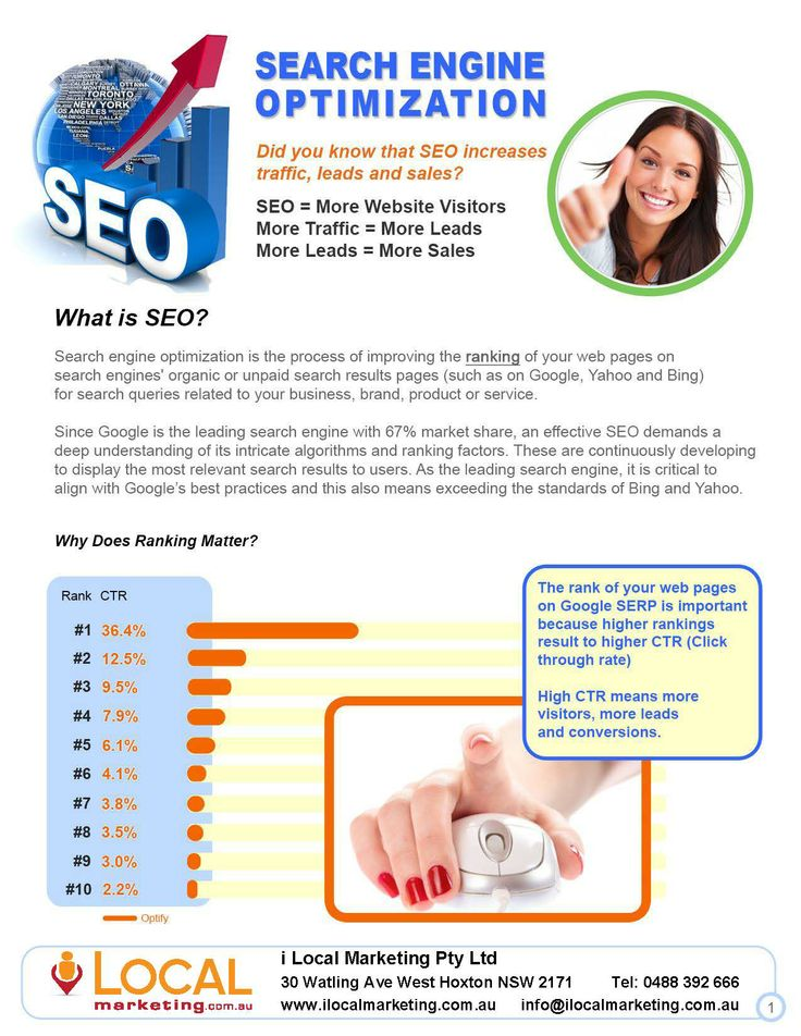 What is SEO???
