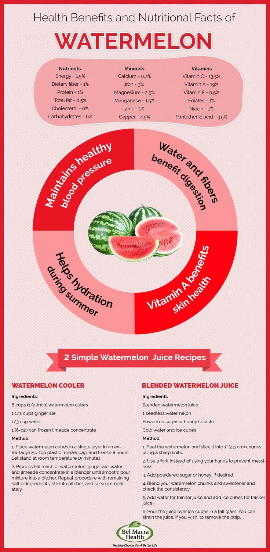 Health benefits of Watermelon           #health #nutrition #foodfacts  https://www.genetichealthplan.com/