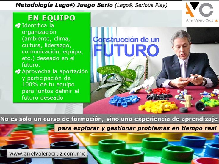 Metodología Lego(r) Serious Play para hacer posible la participación al 100% del grupo y lograr que sea posible la misión de comprometerlos hacia un fin común.