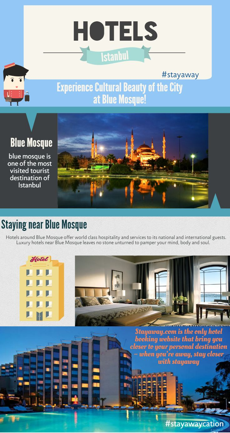 #BlueMosque is tourist attraction in #Istanbul.  Book your stay through stayaway.com.   #stayawaycation #Travel #BudgetHotels #HotelsinInstanbulnearBlueMosque #CheapHotels