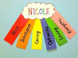 Image result for acrostic poem names