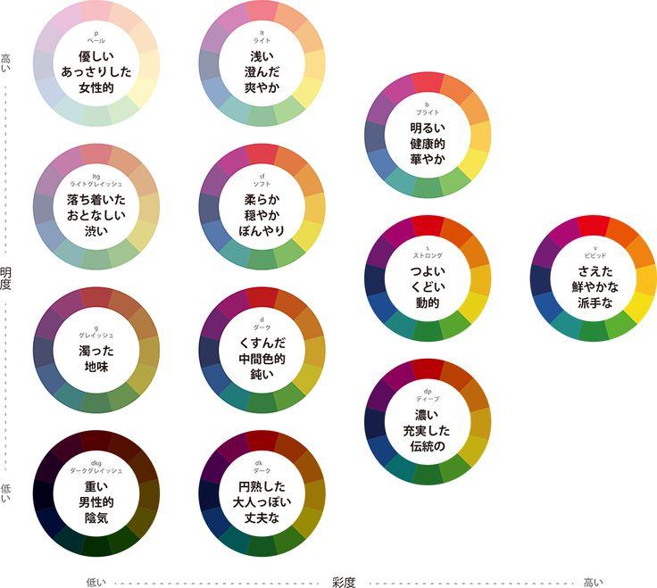 色相環とトーンの表を使って色の意味をデザインに生かそう - Webデザイン - acky info