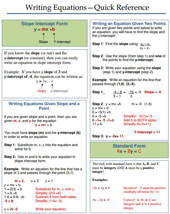 solving equations lesson plans 6th grade