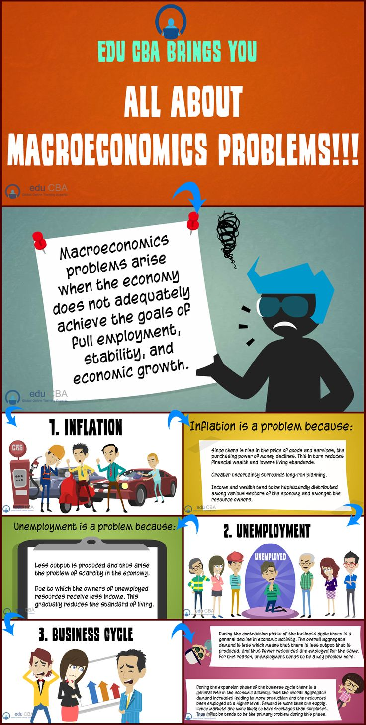 17 best images about macroeconomics cause and macroeconomics problems can affect the economy in a major way this article on macroeconomics problems highlights the causes and effects of those problems