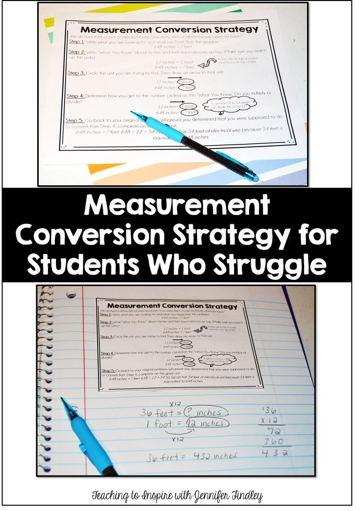 Measurement Conversions Strategy Struggling Students FREE Printable - Teaching to Inspire with Jennifer Findley