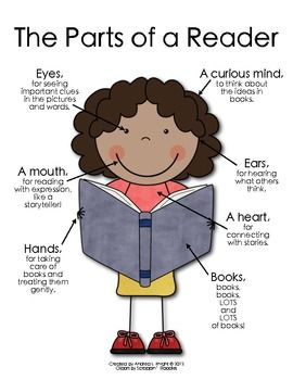 The ORIGINAL Parts of a Reader Poster by Andrea Knight A great resource for all your lessons. Think like a Reader!
