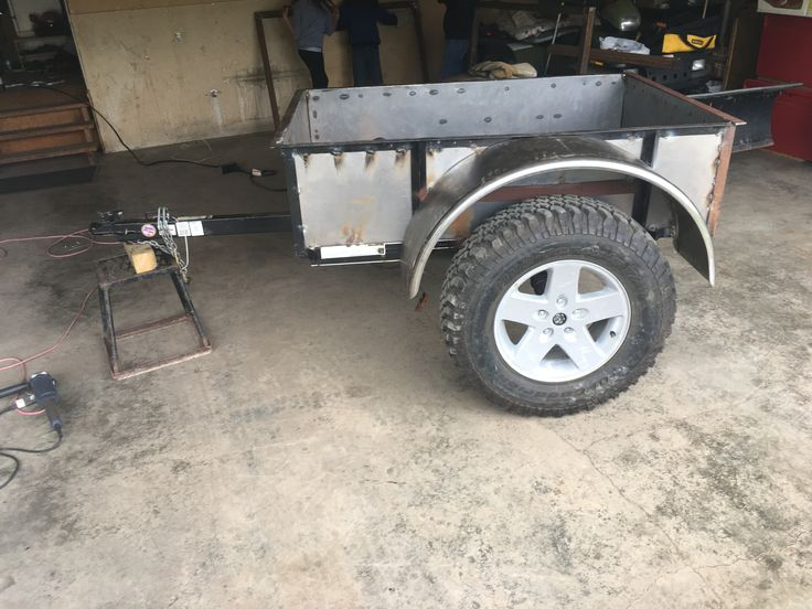 Fitting the fenders