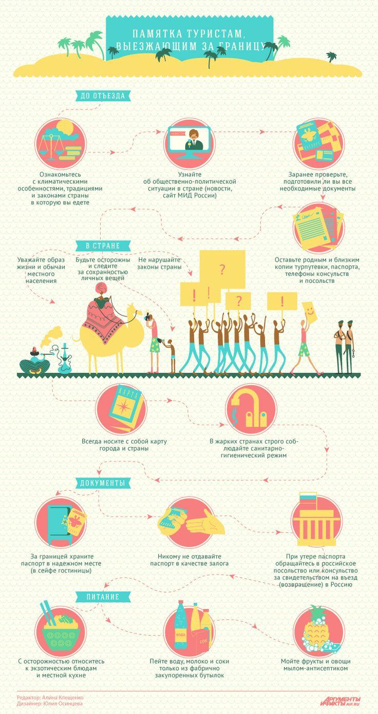 Памятка туристам, выезжающим за границу. Инфографика | Вопрос-Ответ | Аргументы и Факты