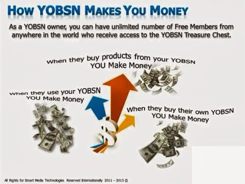 You're invited to attend any of our Smart Media Opportunity and YOBSN Product Tour Corporate Webinars...#social #socialmedia #socialnetwork #money #socialmedianmarketing #ownnetwork #wonsocialnetwork