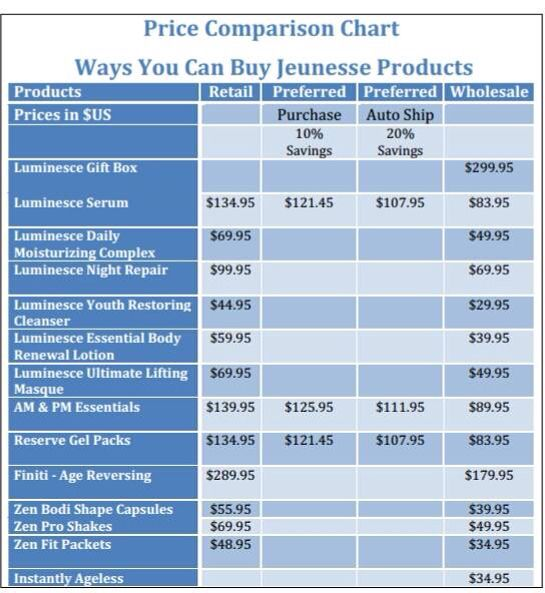 Ways you can Buy Jeunesse Products!!!