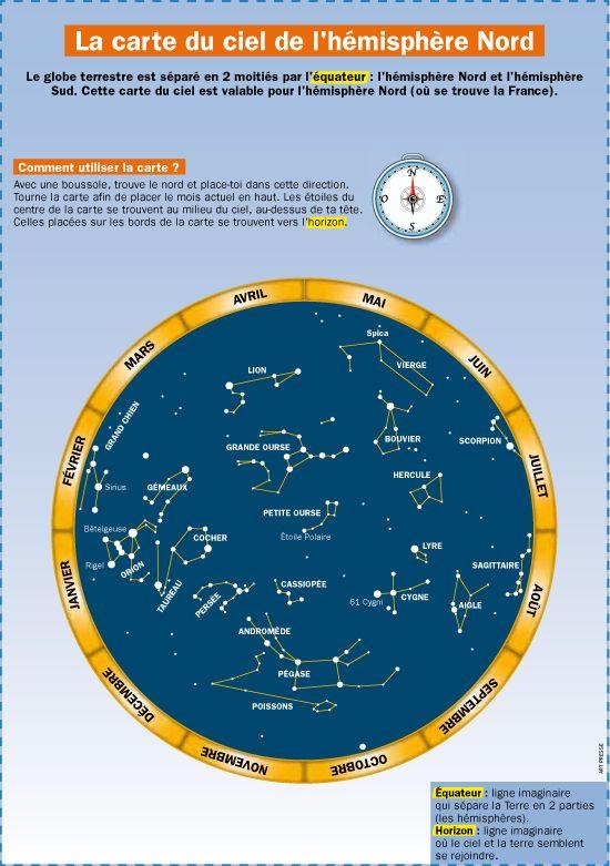 Fiche exposés : La carte du ciel de l'hémisphère Nord