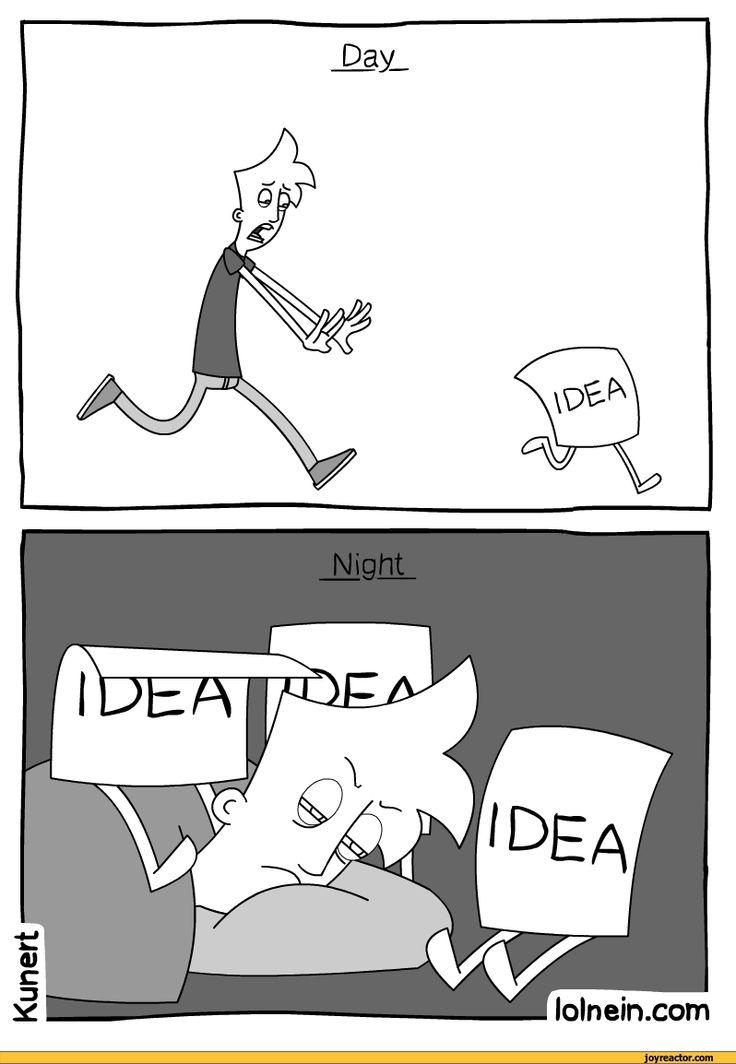 the creative process..