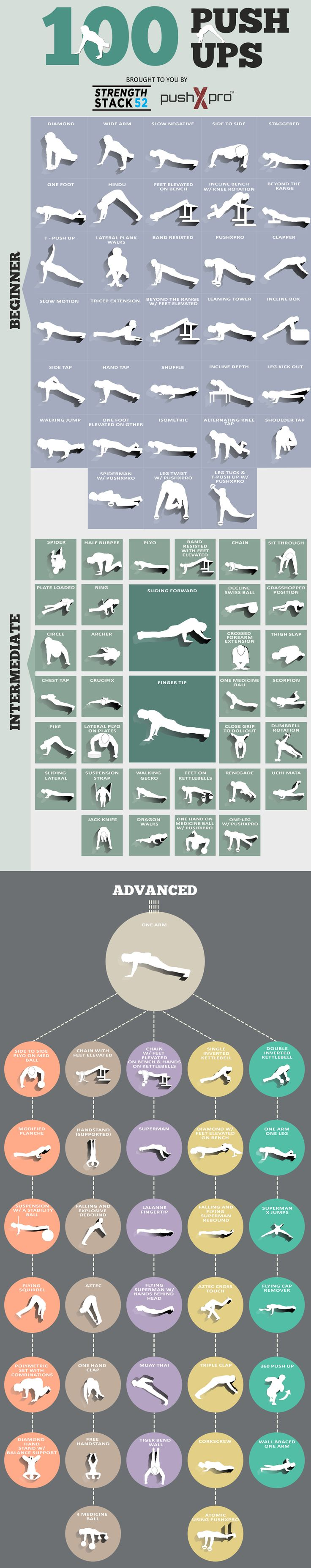 You might think push-ups are relatively straightforward. You would be wrong. There are at least a hundred different ways to do push-ups and this graphic shows you all of them. You can even click on them to get a YouTube demonstration of how to do each one.  Sourced from Stack 52.