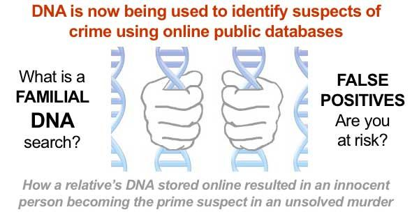 Familial DNA privacy    Years ago a father provided a DNA sample to a genealogy project through his Mormon church in Mississippi. Years later his son became the prime suspect in a 10 year old unsolved murder when his fathers DNA came up as a partial ...