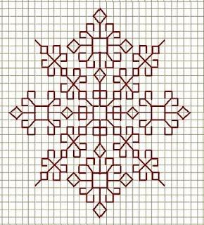Kasuti embrodiery motif