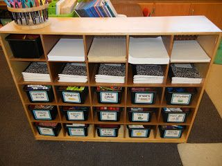 Writing Centers - Setting Up the Classroom Series - Clutter-Free Classroom