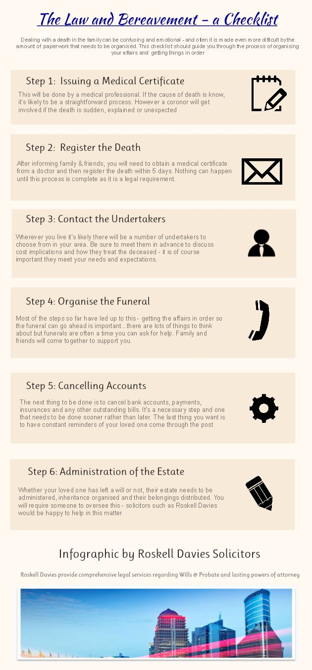 8 best estate planning images on pinterest infographic dealing with a death in family can be confusing and emotional this checklist should guide you through sorting the paperwork and documents 1betcityfo Image collections