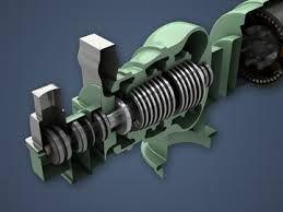 curtis su turbine ile ilgili görsel sonucu
