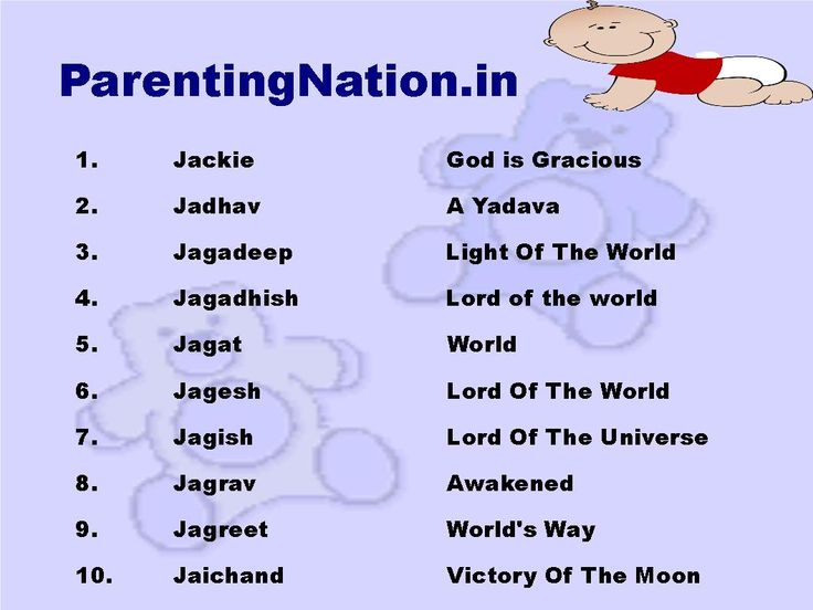 Boy Names: 7 Best Images About Makar Rashi Baby Boy Names With