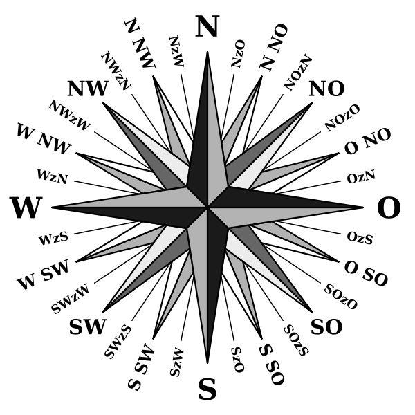Himmelsrichtungen AnthroWiki Kompas, Tatoeages, Rose