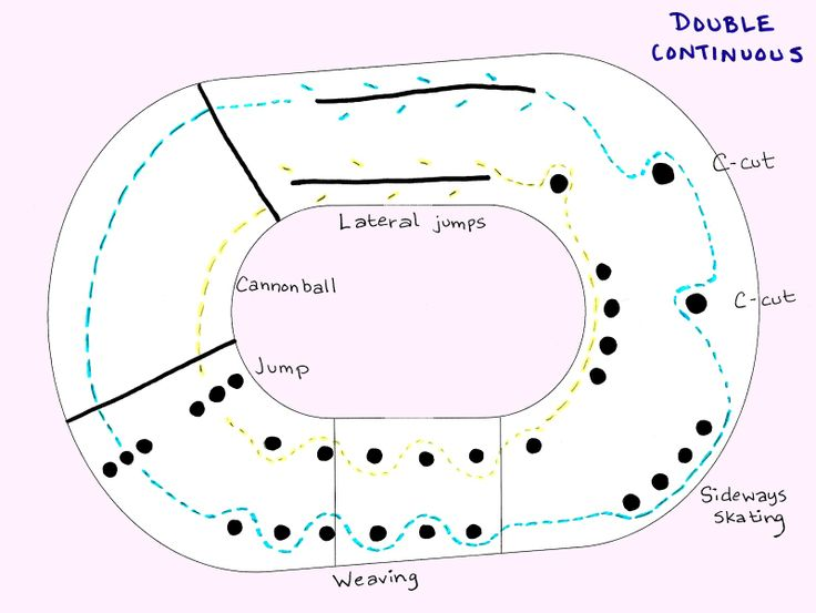 llustration of a continuous obstacle course with TWO paths to choose from. http://www.allderbydrills.com/