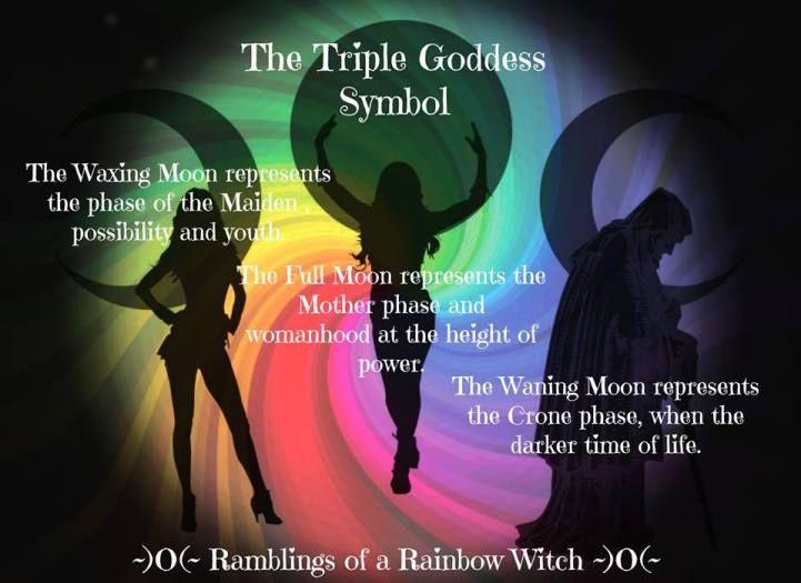 Hexerei Symbol Grafiken und Schriften - PaganSpace.net Das soziale Netzwerk für die okkulte Gemeinschaft