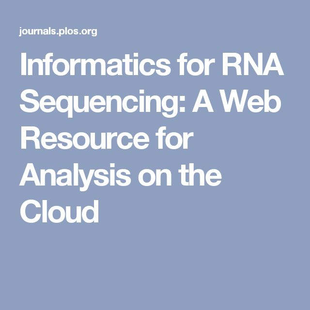 Informatics for RNA Sequencing: A Web Resource for Analysis on the Cloud