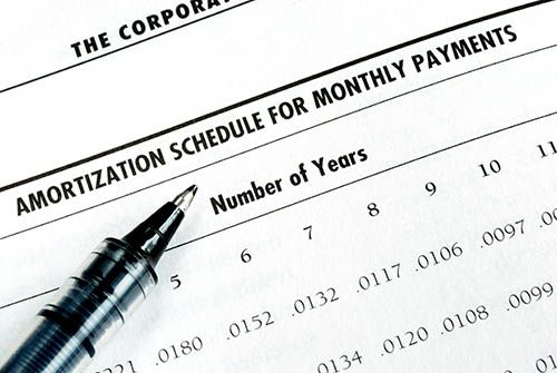 Understanding How Mortgage Amortization Works and How It Can Affect Your Future