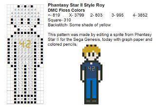 Dork Stitch: Small Sprite Patterns of The IT Crowd Cast