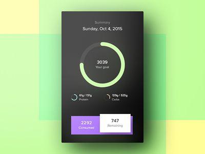 Day 098 - Calories Calculator