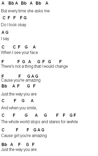 Flute Sheet Music: Just the Way You Are