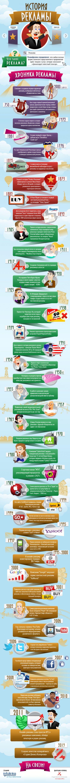 История рекламы до 2013