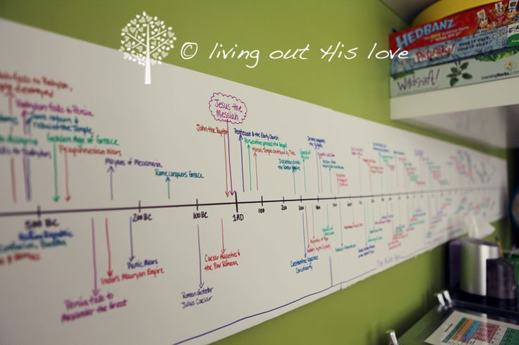 This mom has great tips for teaching the kiddos! I love this timeline idea she has!