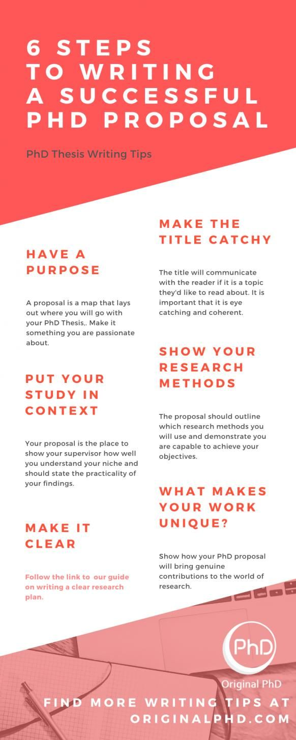 Writing A Phd Dissertation Proposal I The First Step In Your Academic Journey Of Becoming Educated Professional However Wri 2020 Thesi How To Write