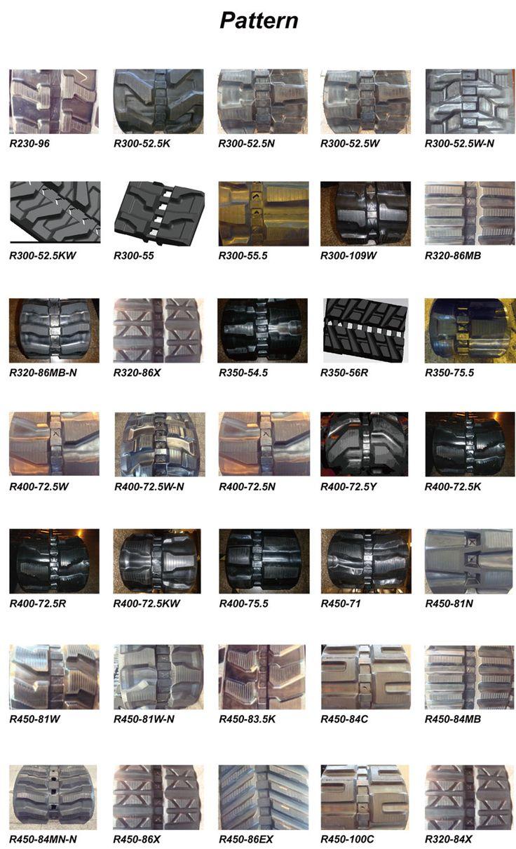 GTW produce una vasta gamma di Cingoli in gomma ad acciao continuo che vanno ad adattarsi ai bisogni delle diverse Minipale Cingolate Compatte, ed ai loro utilizzatori. Alcuni esempi di impronta sono di seguito riportati.