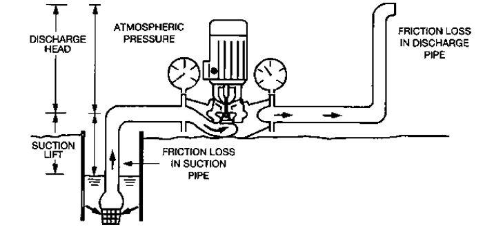 17 Best Ideas About Centrifugal Pump