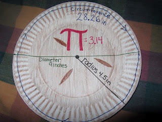 teaching circumference and area with paper plates wk 19.  find A & C of oreos, peanut butter cups, actual pies.