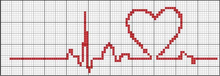 Perfect for the Cardiac Nurse!!!