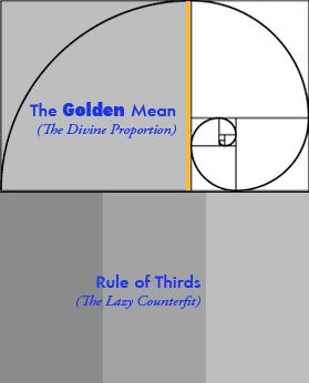 Good info about the golden mean--and why the rule of thirds is a poor substitute.