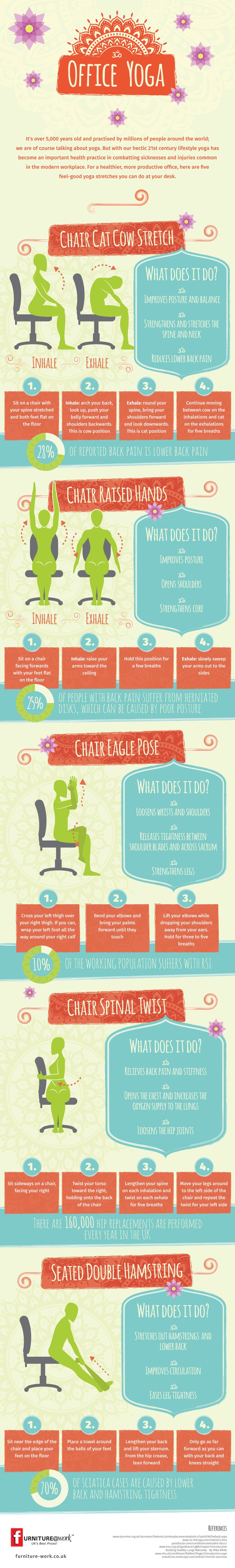 Furniture at Work Office Yoga Inforgraphic