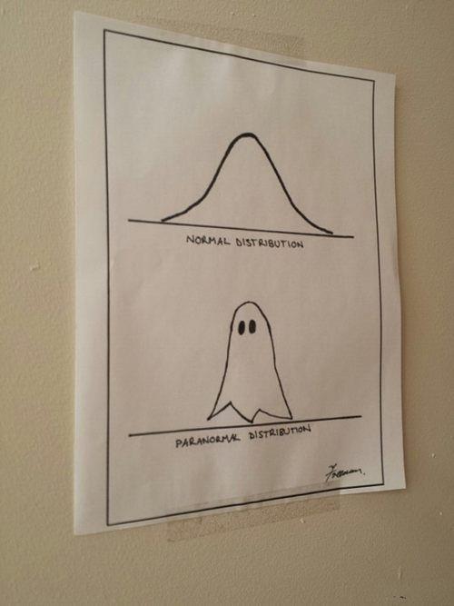 im such a nerd lol i loveThis spooky distribution chart. | The 32 Nerdiest Jokes Of 2013
