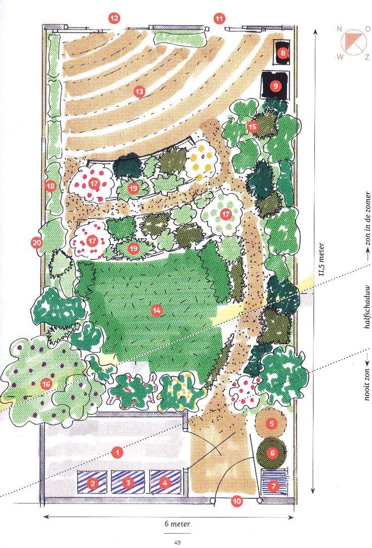 Een kleine eetbare tuin - tuinontwerp