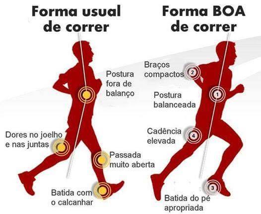 Veja como os exercícios educativos podem lhe ajudar a ter uma postura melhor ao correr e com isto economizar energia e correr melhor. Acesse eucorredorderua.com.br