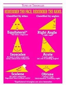 Image result for name 7 types of triangles