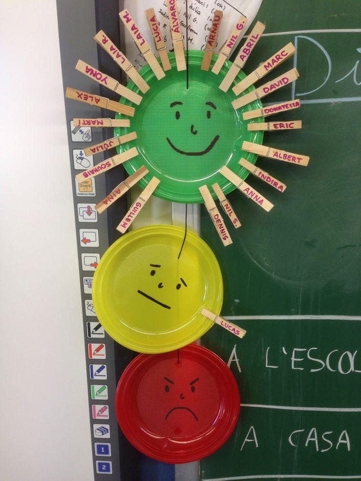 Mi nuevo sistema de regulación del comportamiento y actitud de mis alumnos. Tipo semáforo. Atención no llegar a la zona roja porqué hay castigo...