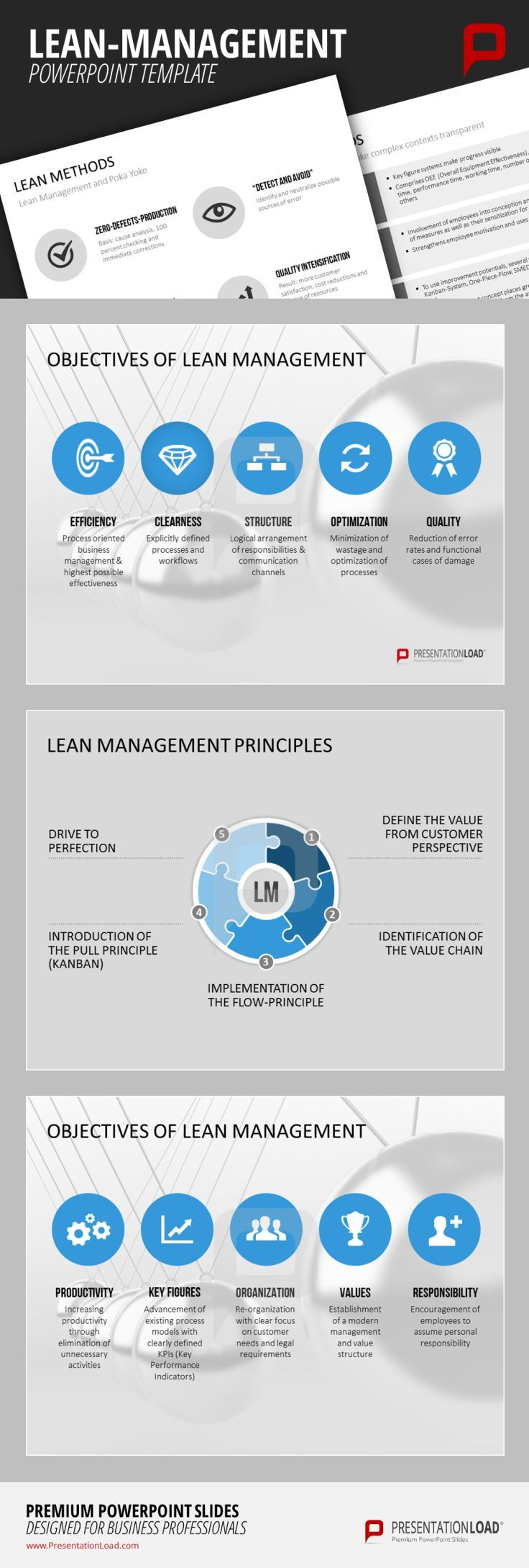 implementation of lean manufacturing principles Paper studies on the implementation a lean manufacturing project done at an automotive component company the lean project uses the supplier kaizen framework- steps and methodology to implement the lean manufacturing at a.