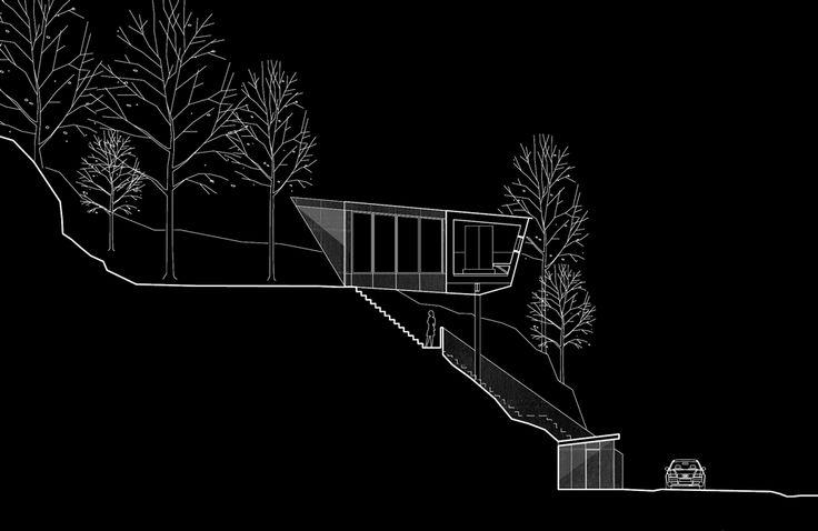 Edge house -