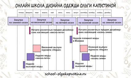 Ольга Капустина – Google+