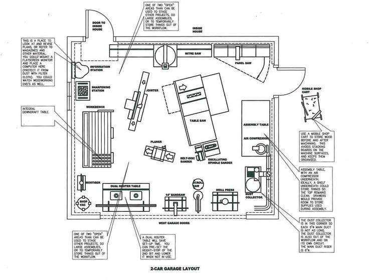Auto Repair Garage Floor Plans: This 2-car Garage Was Designed