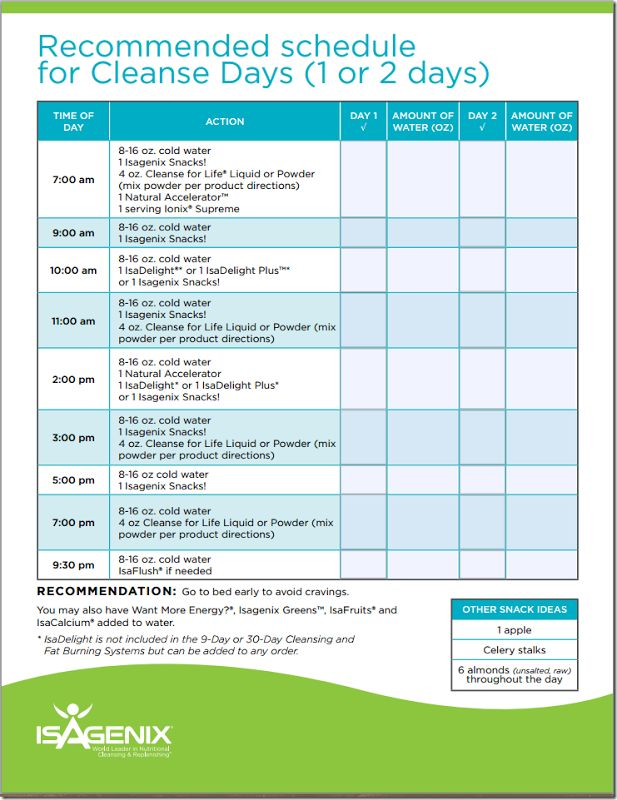 isagenix 30 day cleanse hourly schedule - Google Search